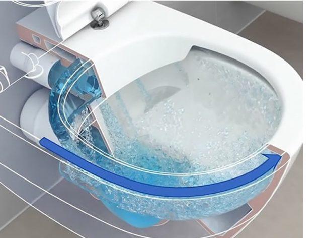 Valg av toalett Aquareduct vannsparing Villeroy & Boch